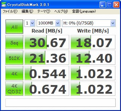 CrystalDiskMark3.0.1でIGH-USHD-IDEをベンチチェック