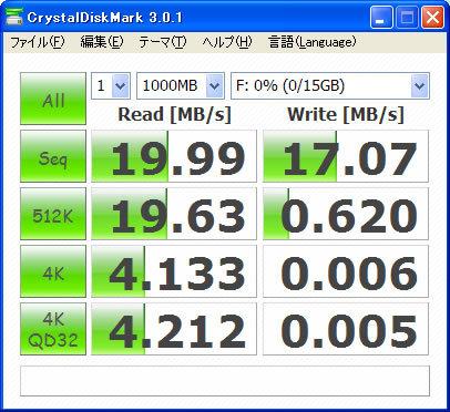 CrystalDiskMark amazon microSDHDベンチマーク