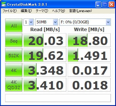 TranscendのSDHCカード32GBClass10のベンチマークテスト