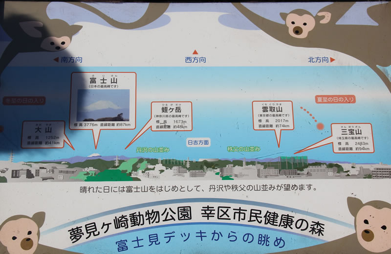 富士見デッキの案内板