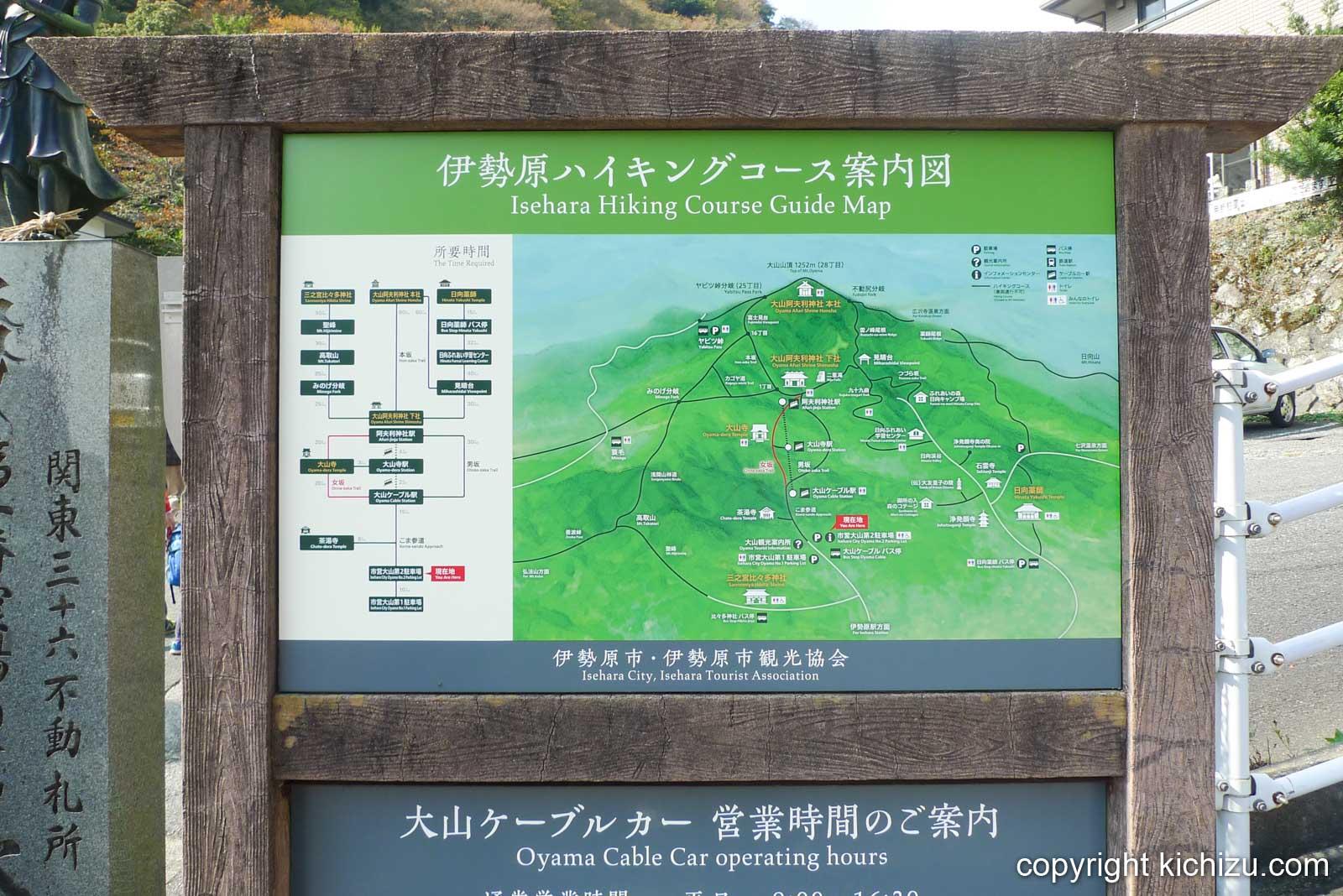 伊勢原ハイキングコース案内図