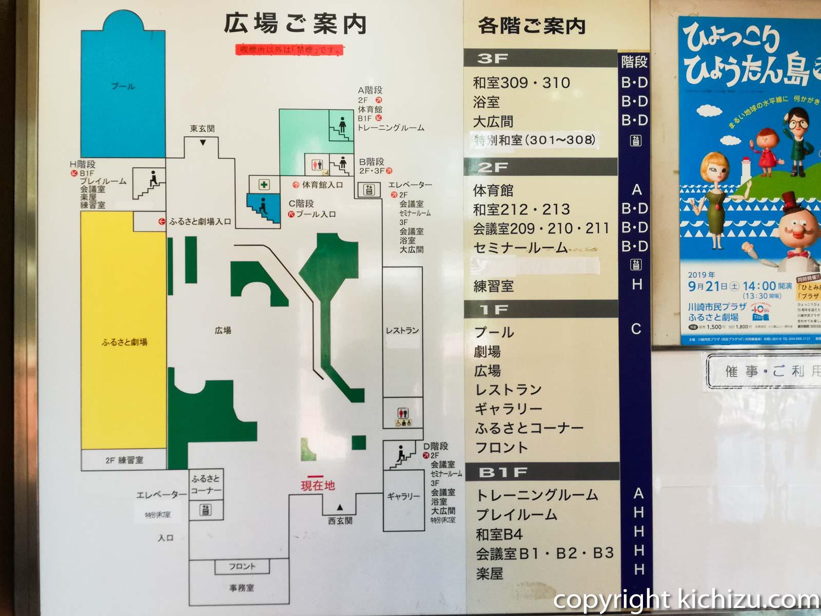 川崎市民プラザの見取り図
