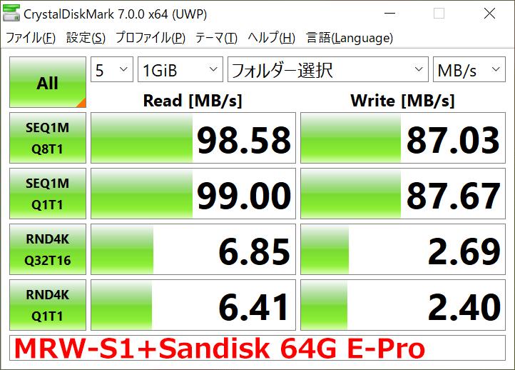 SanDisk SDカード64GB Extreme PROベンチ