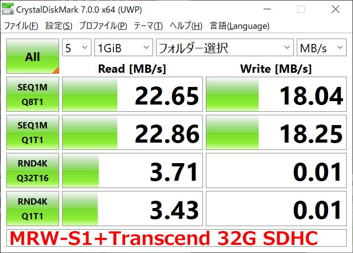 Transcend SDカード